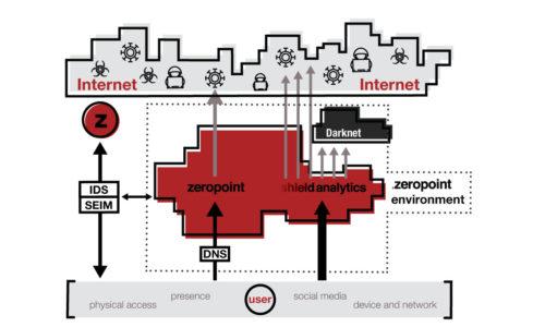 zeropoint-infographic